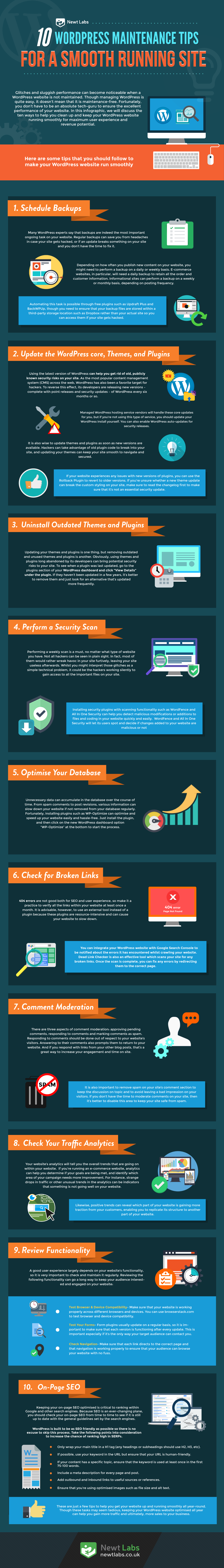 wordpress maintenance tips infographic