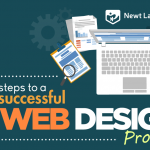 6 Steps To A Successful Web Design Process (Infographic)