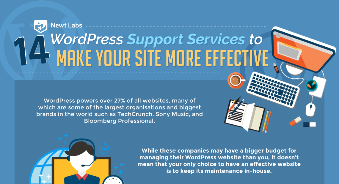 14 WordPress Support Services To Make Your Site More Effective Introduction