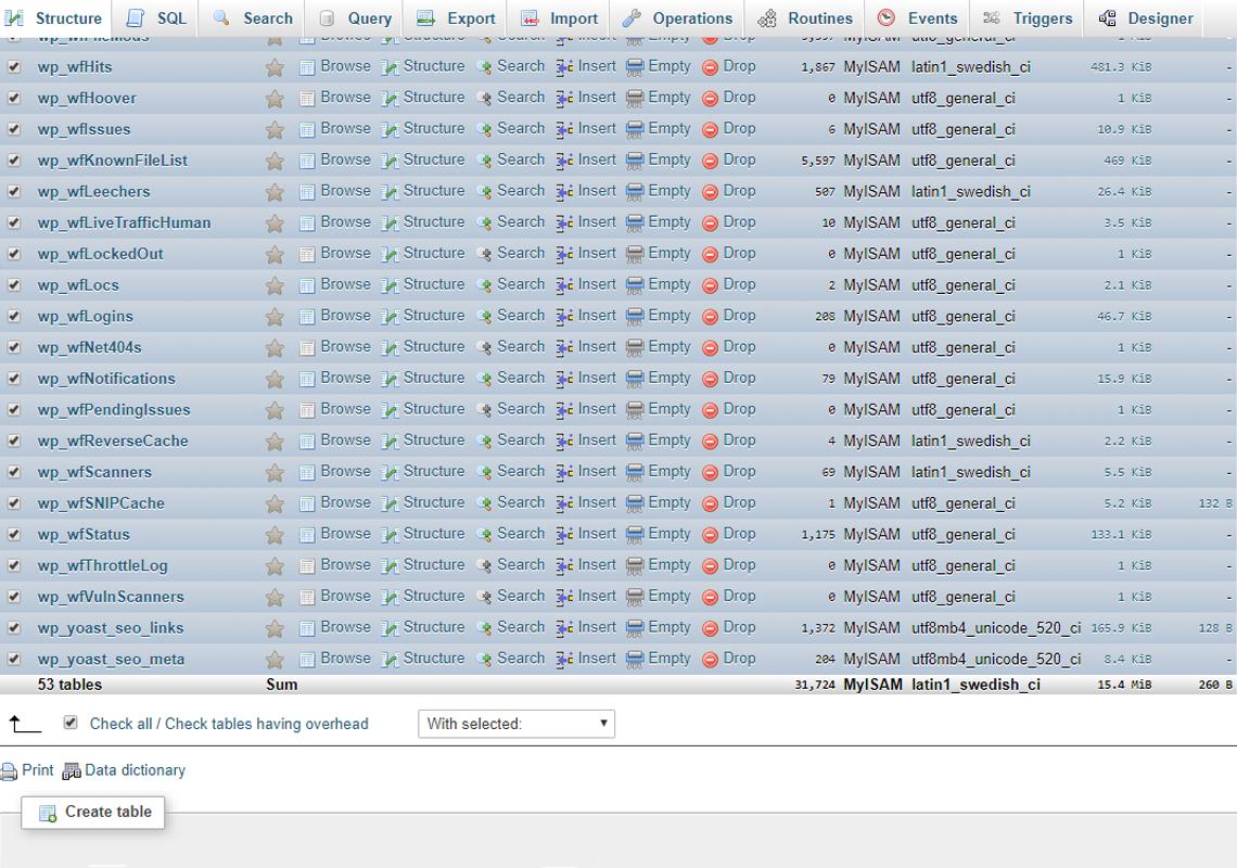 select database in phpmyadmin